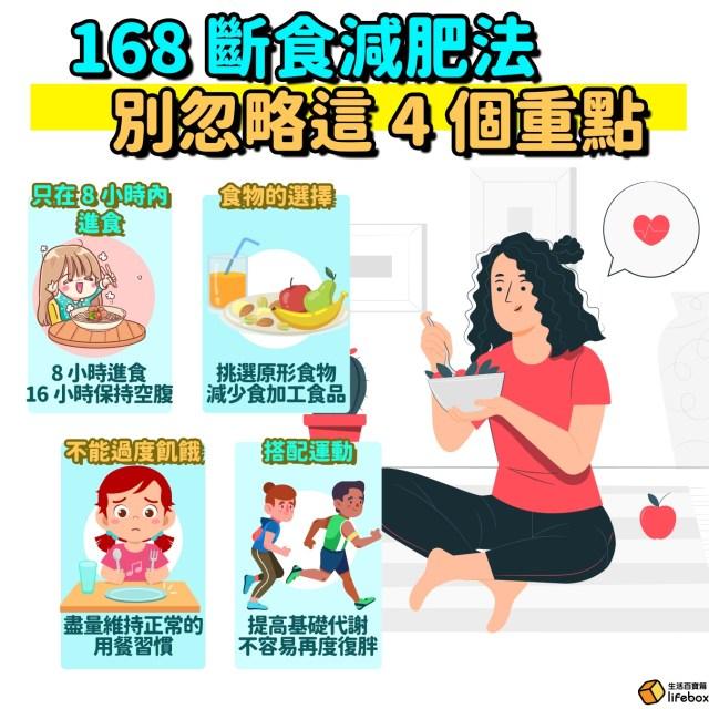 超紅的168斷食減肥法,別忽略這4個重點