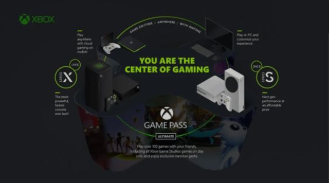 E3 2021|Xbox & Bethesda 發佈會