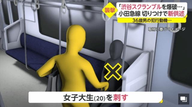 """2021年東京電車內""""無差別持刀殺人""""事件"""