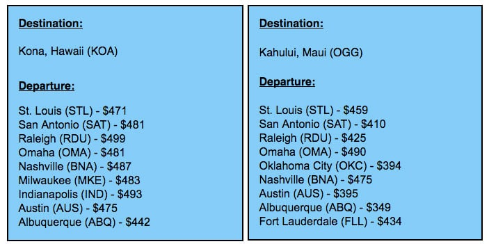 Low Airfare Email