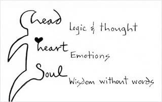 blog_headheartsoul1