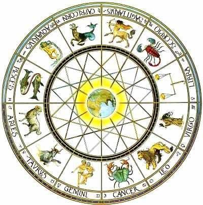 zodiac color wheel