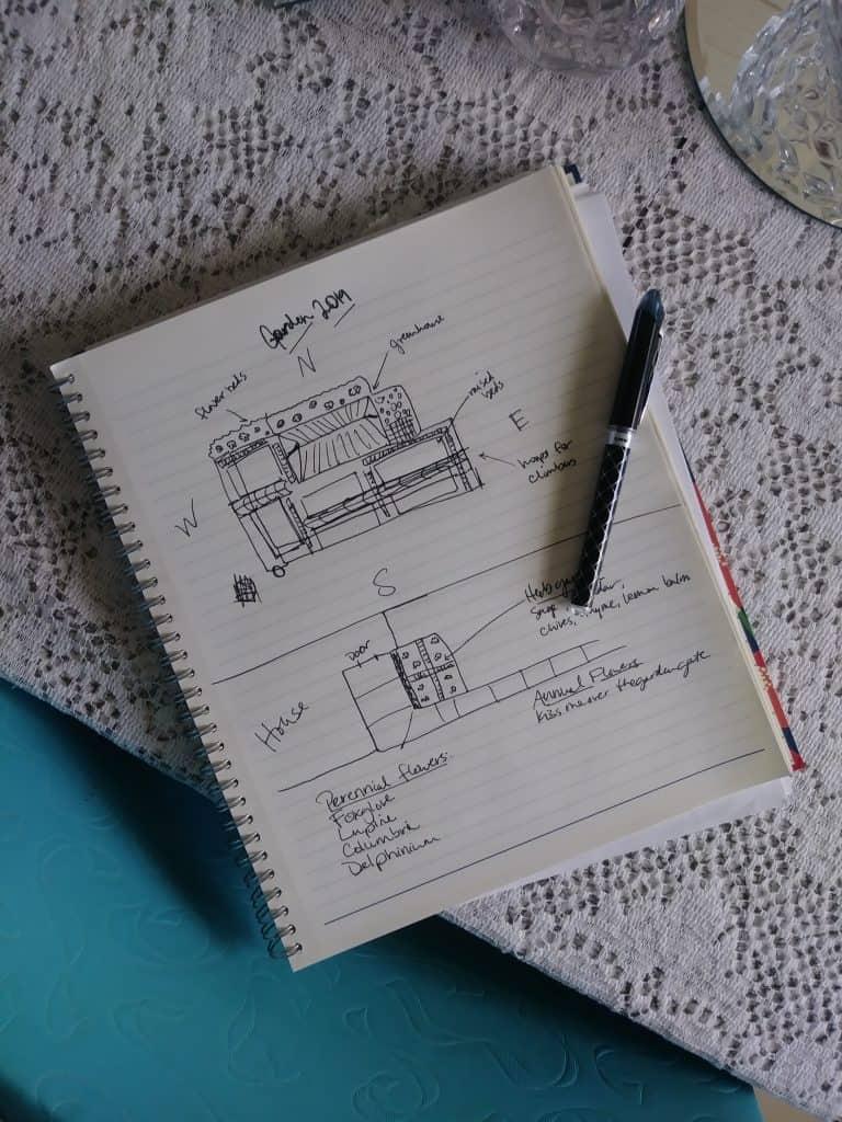 garden sketches