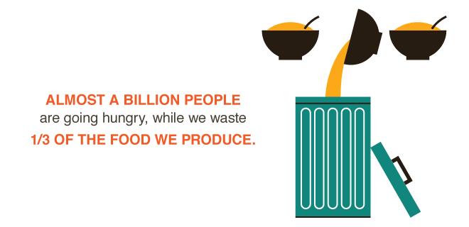 Why Waste?   #Food4AllNigeria