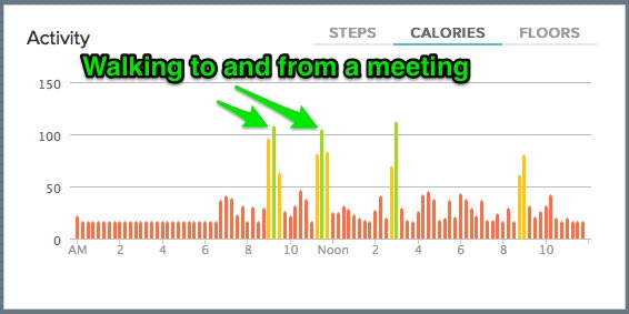Acting synchronously on the lifehackr diet plan; burning calories while commuting.