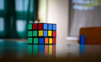 Rubik's Cube Solution - Learn How Featured