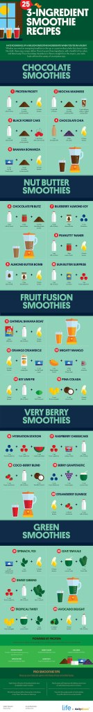 How to eat healthy - Smoothie Guide