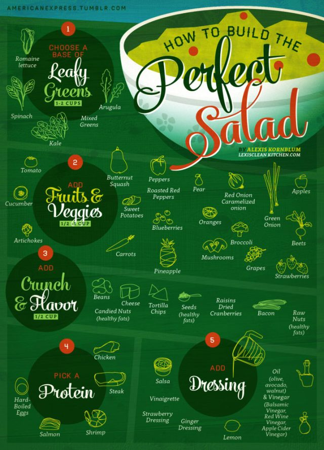 How to eat healthy - make the perfect salad