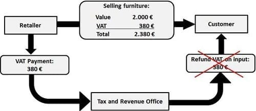 Freelance Expats in Germany: Tax Guide