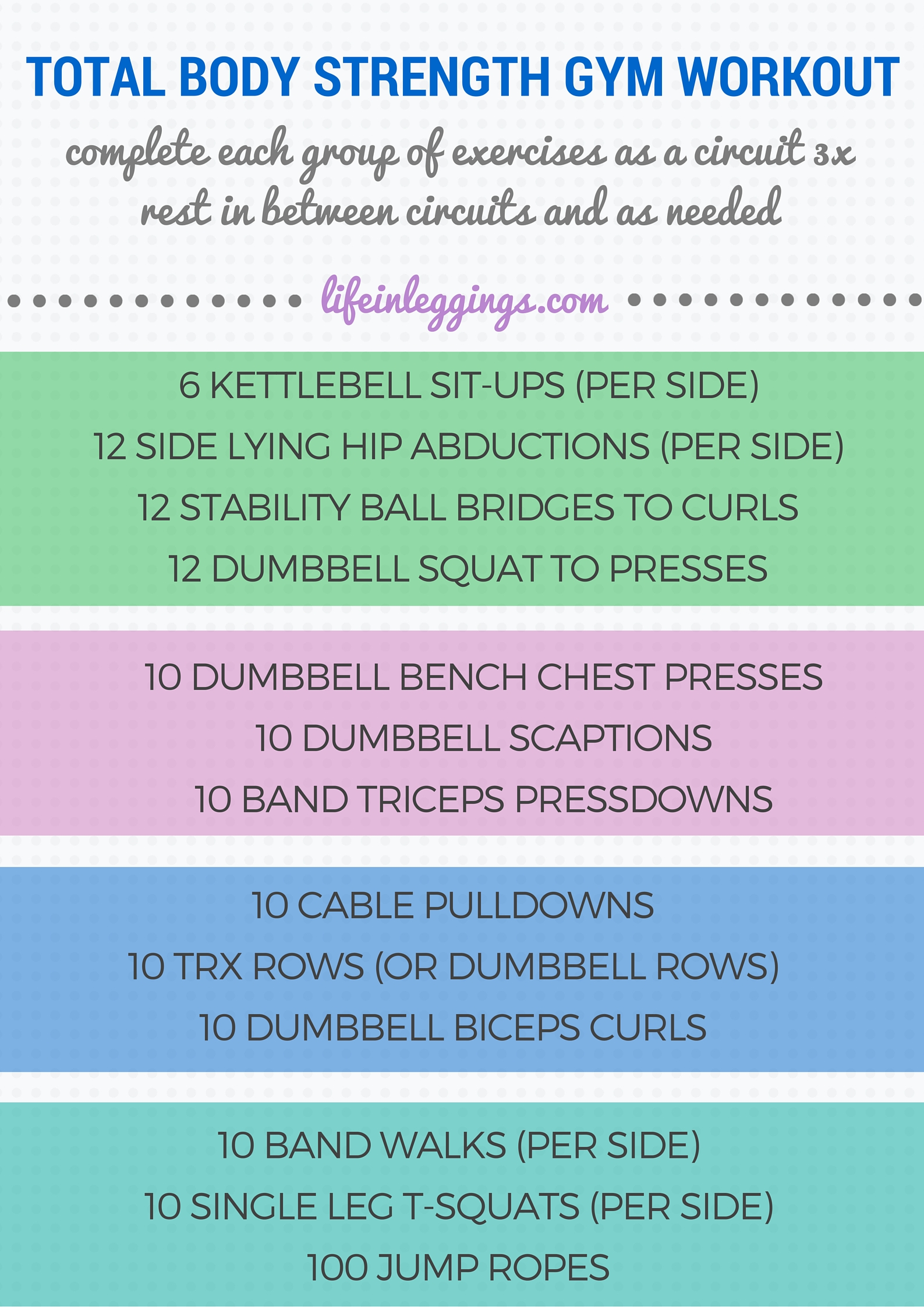 Single Leg Dumbbell Scaption : single, dumbbell, scaption, Weekly, Workouts, (New), Total, Strength, Workout