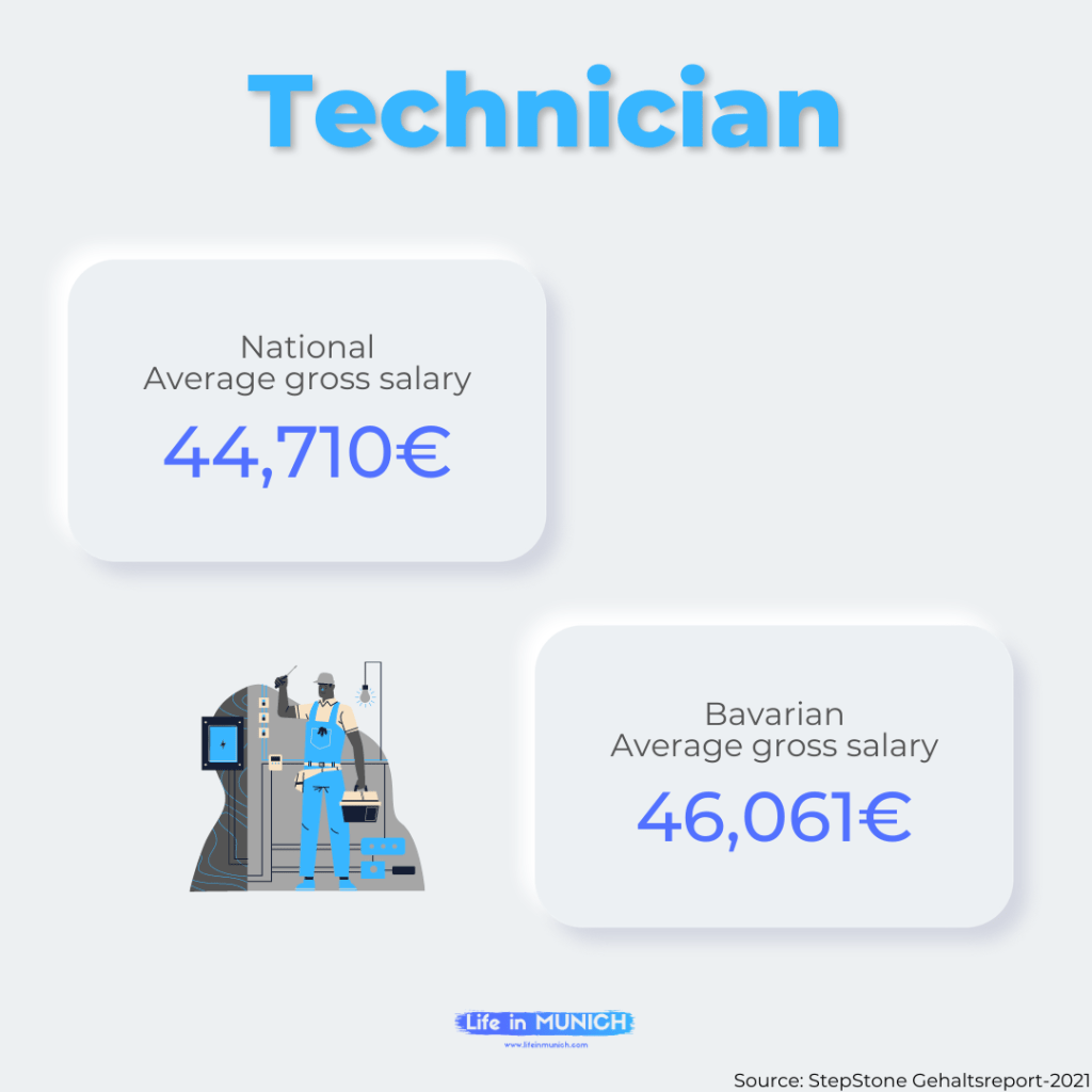 Munich salary report 20   Salary expectation   Life in Munich