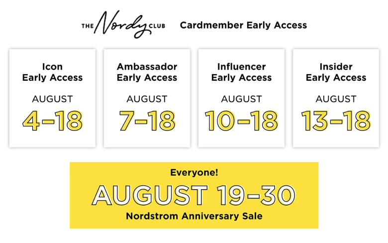 Nordstrom Anniversary Sale Dates 2020