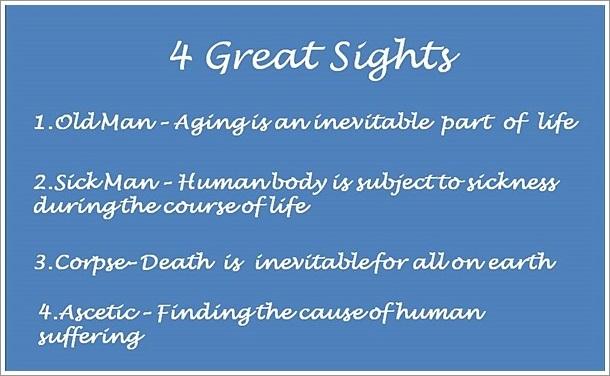 4 Sights Buddhism