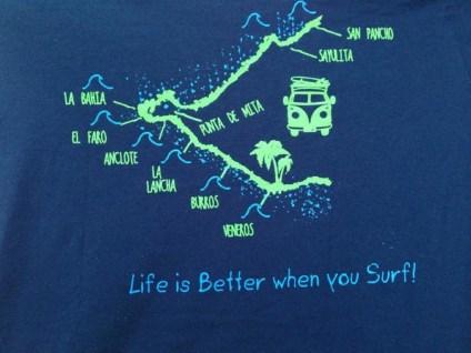 Surf Spots Sayulita