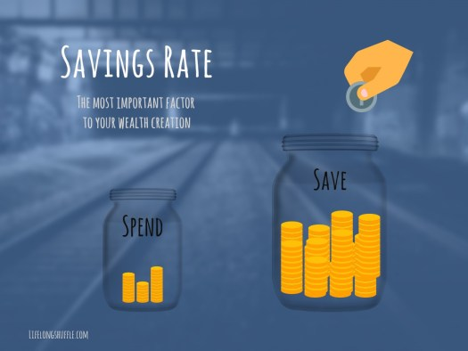 save, saving, saving rate, retire early, retirement, early, financial independence, frugal, cheap, freedom, wealth,
