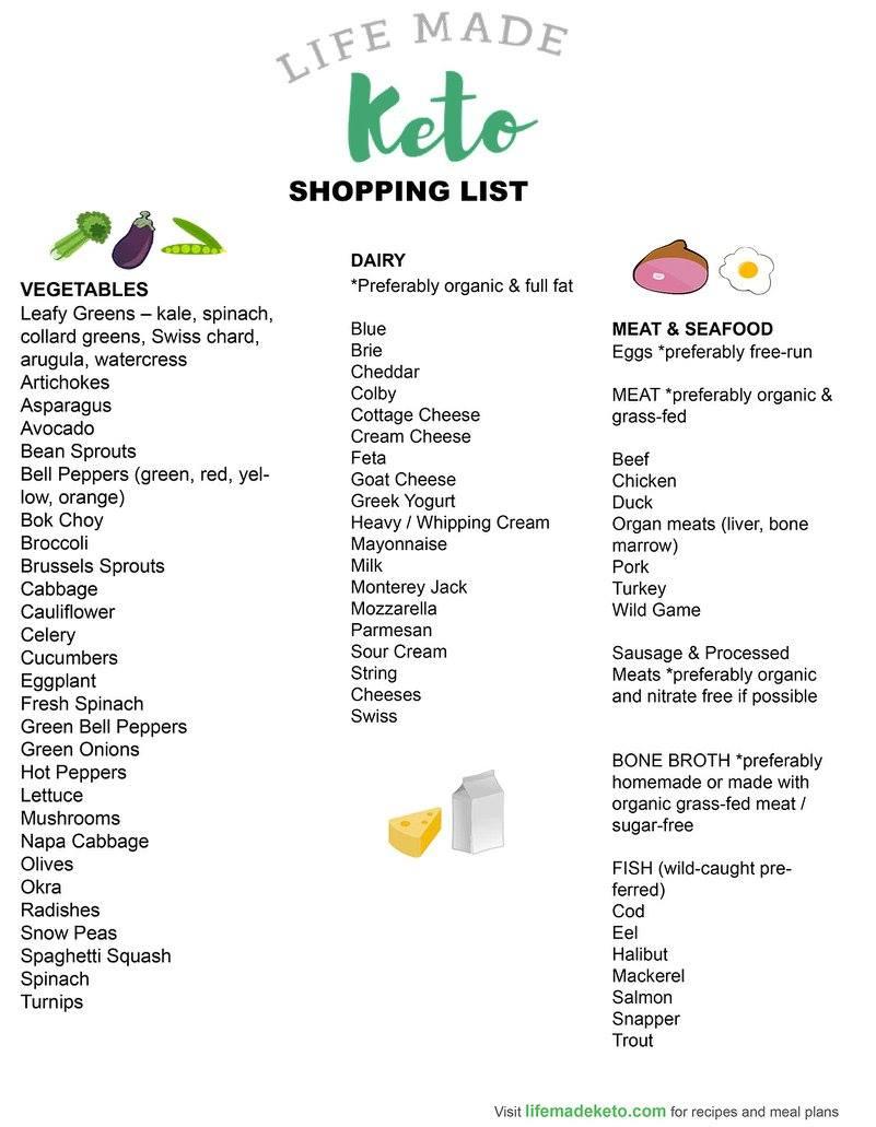 Image Result For Ketot Grocery List