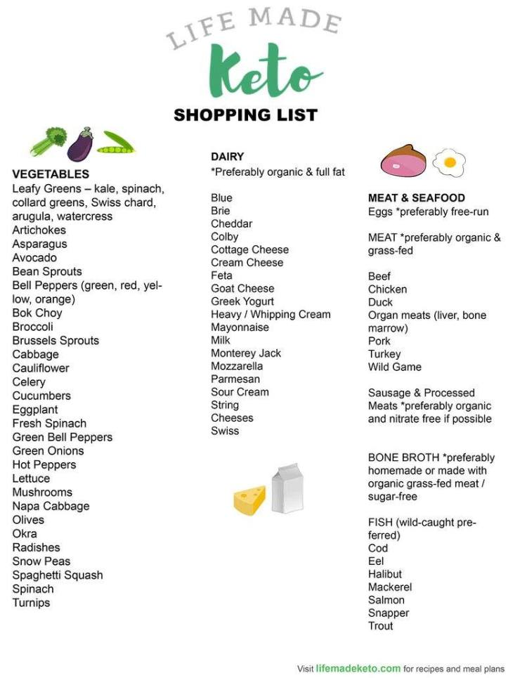 Simplified Approach To Healthy Eating - Forget The Popular Fad Diets
