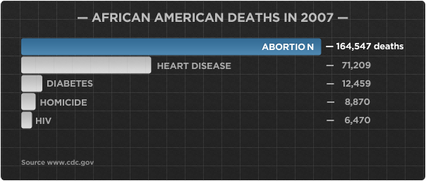 africanamerican_stats