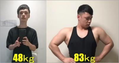ショーゴの体型変化