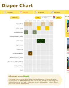 Screen shot at pm also the scoop on your baby   poop  color guide life  stats rh lifenstats