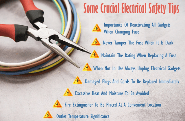 Infographic with electrical safety tips