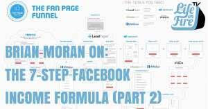 Moran 7-Steps Image