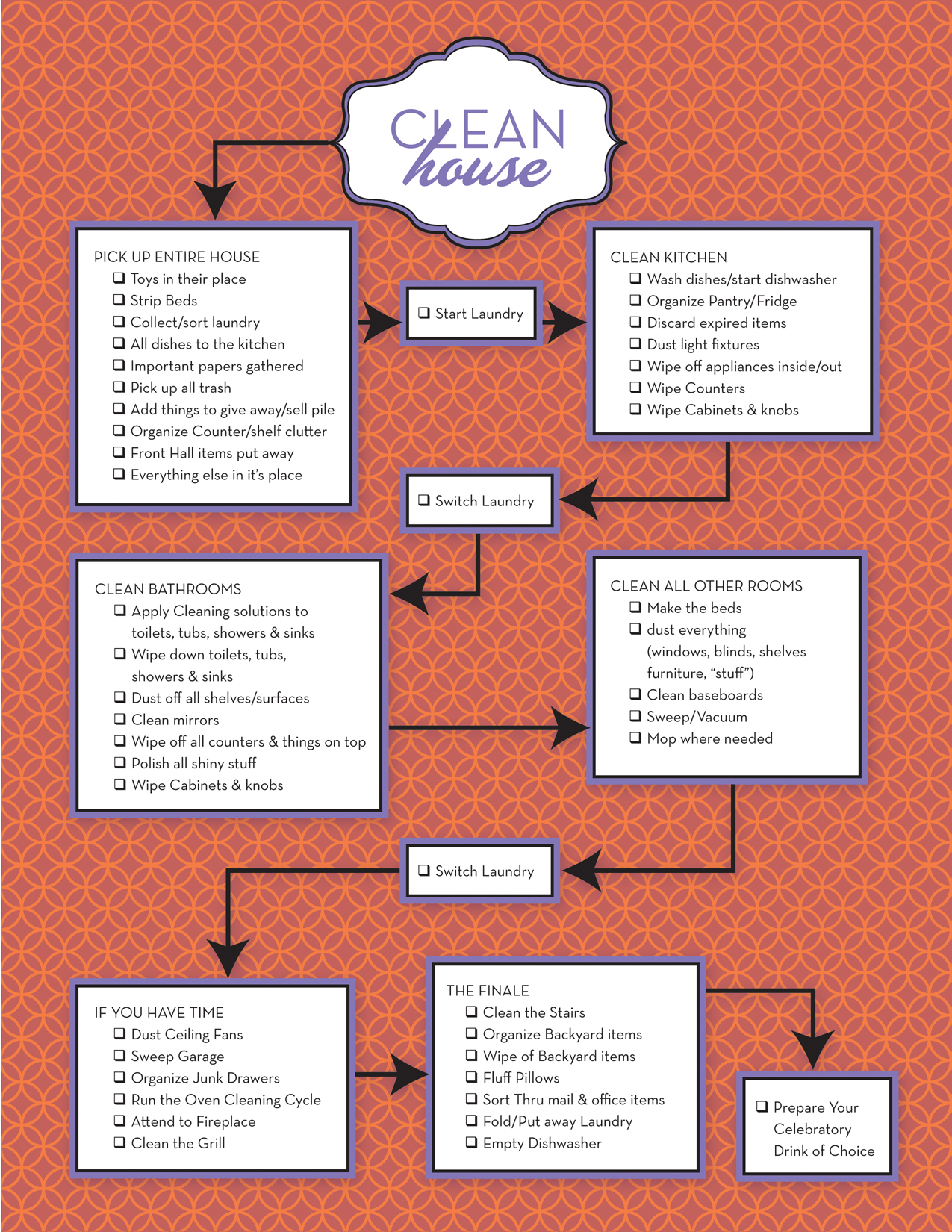 Housekeeping Printable Worksheet