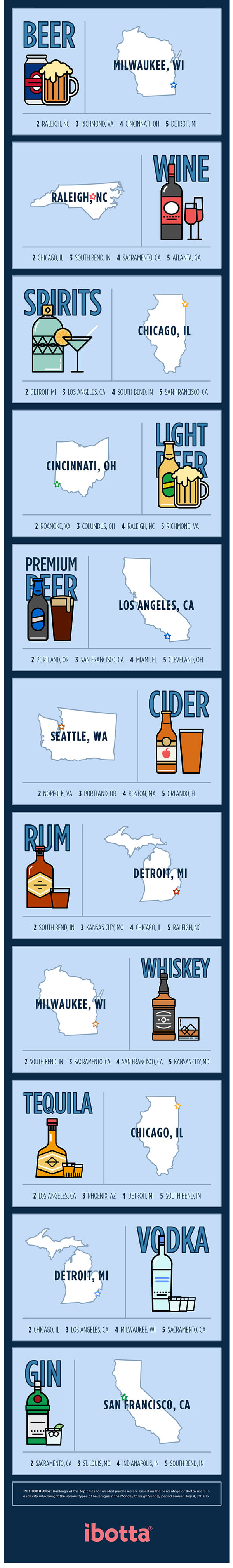 BOOZECLUES_infographic_FINALBITCHES