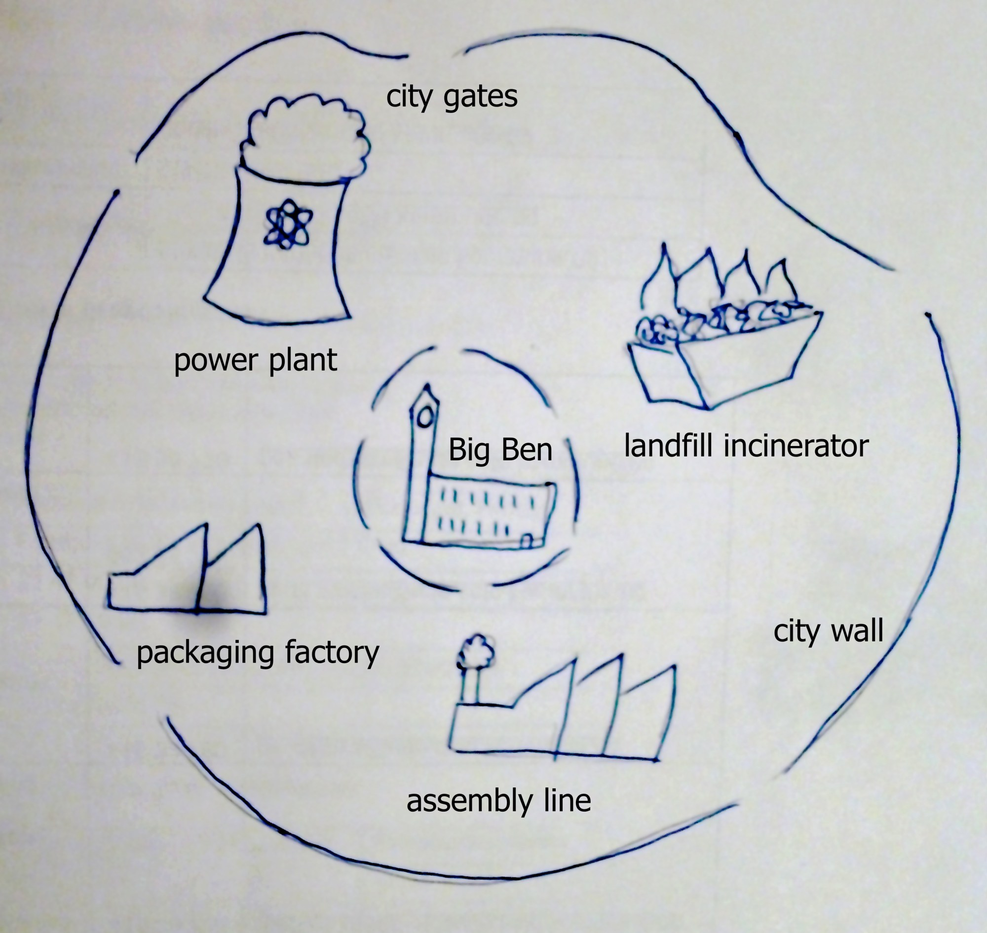hight resolution of DIAGRAM Cell City Cell Diagram FULL Version HD Quality Cell Diagram -  HEATPUMPDIAGRAM.CSTEM.IT