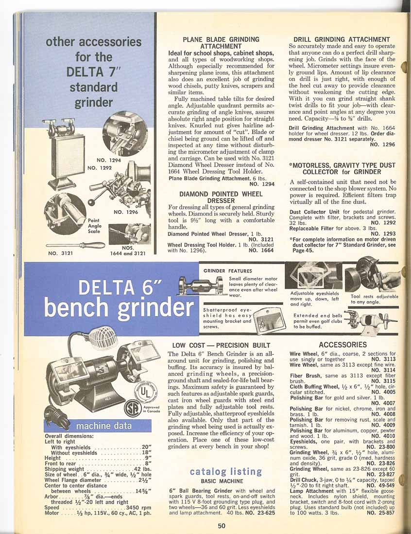 hight resolution of rockwell bench grinder wiring diagram vintage rockwell bench grinder the garage journal boardrh