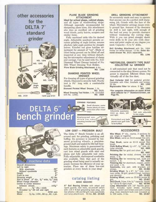 small resolution of rockwell bench grinder wiring diagram vintage rockwell bench grinder the garage journal boardrh