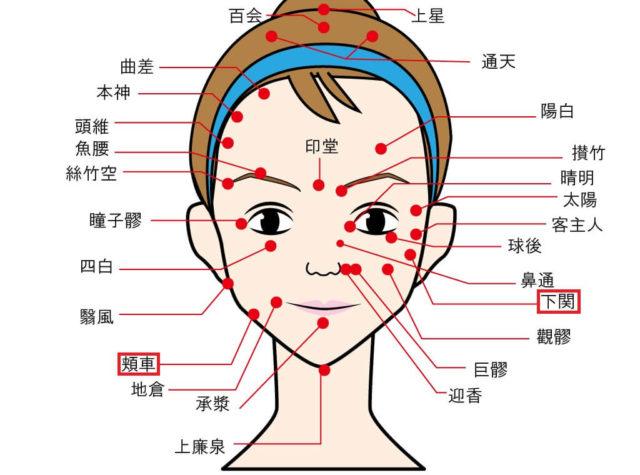 歯の痛みを緩和する顔のツボ2選