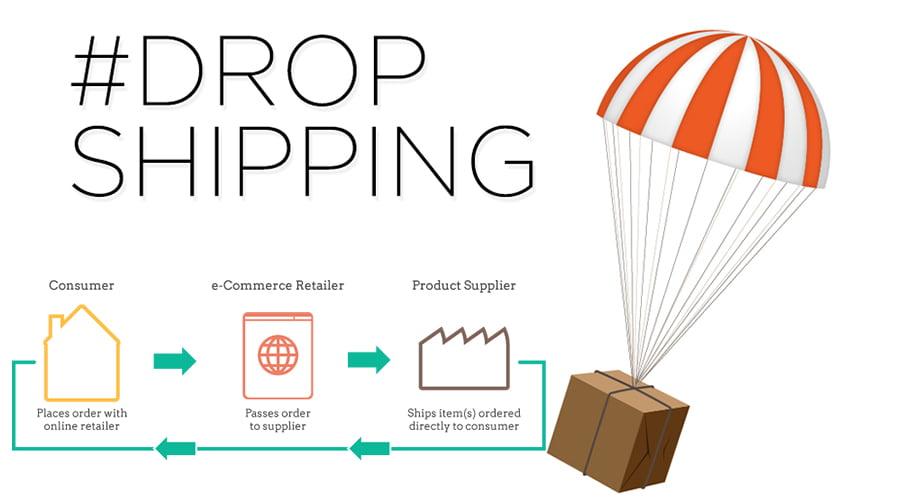 bisnis dropship, Cara Bisnis Dropship untuk Pemula, Panduan Bisnis Dropship