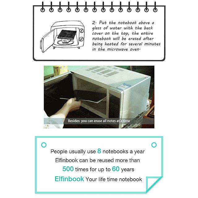 elfinbook 2 0 reusable smart microwave