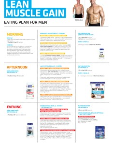 Lean muscle gain eating plan for men also lifestylechallenges rh