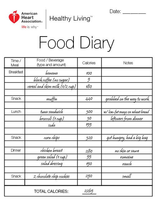 food log