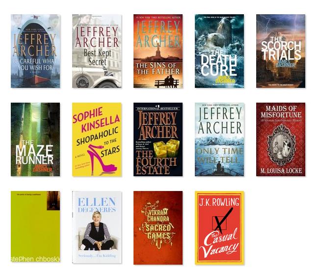 Goodreads Book Challenge Apr 2015 Booklist