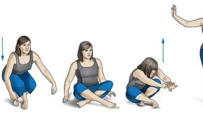 How Long Will I Live? The Sitting Rising Test Predicts Longevity
