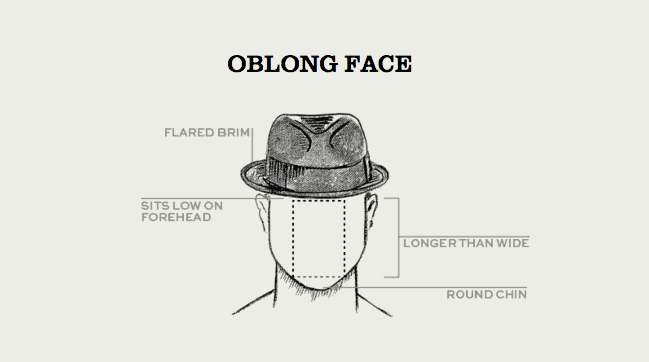 Best Haircuts for Men with a Oblong Face