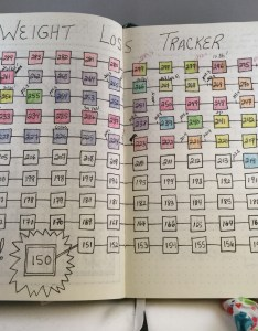 Bullet journal chart also my weight loss journey  week life tea and everything rh lifeteaandeverything