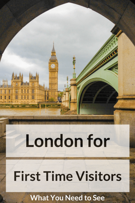 London for First Time Visitors: 15 Sights You Need to See