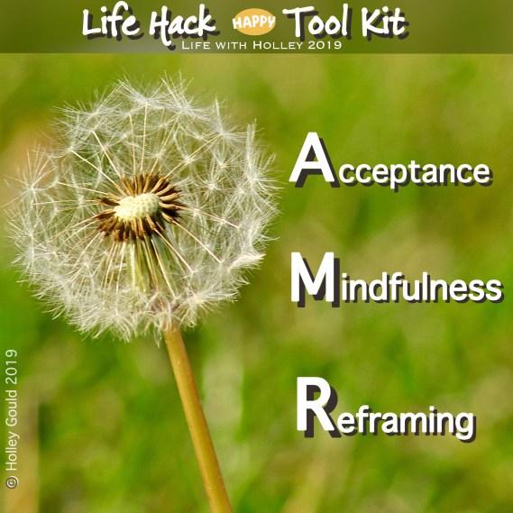 Acceptance Mindfulness Reframing