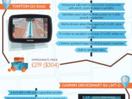 Satnav Devices & Apps You Should Consider Getting [Infographic]