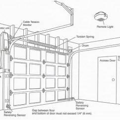 Roller Garage Door Wiring Diagram Arb Air Locker Switch Liftmaster Compatible Opener Parts - Residential Jackshaft