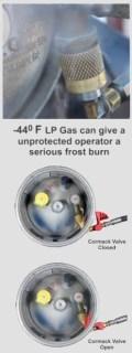 propane safety valve