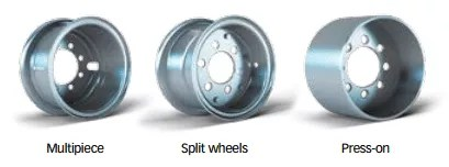 Forklift wheels and rims