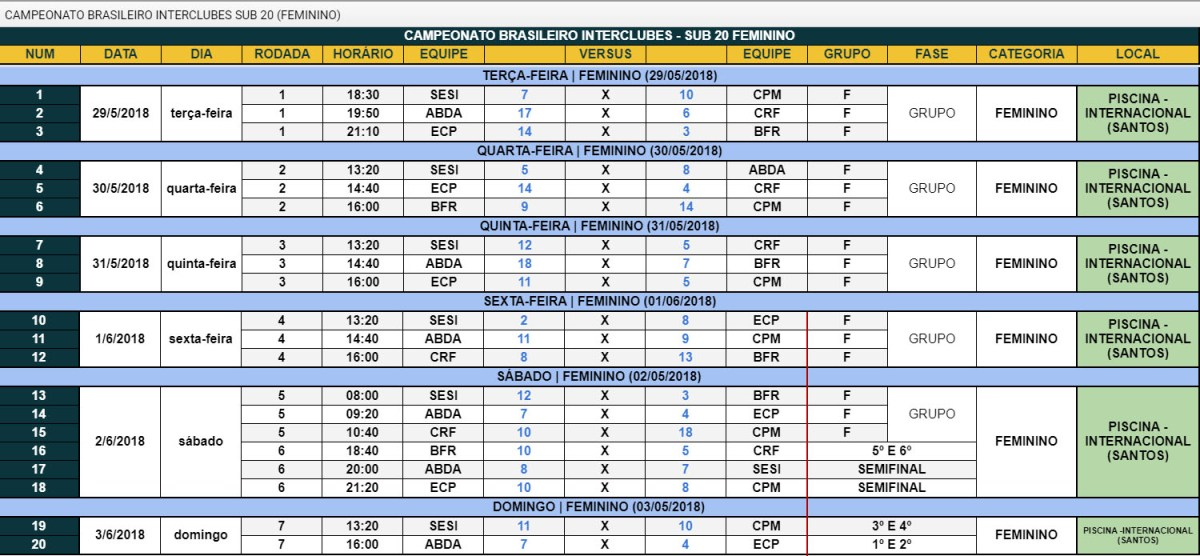 Campeonato Brasileiro Interclubes Sub 20 Feminino – 2018