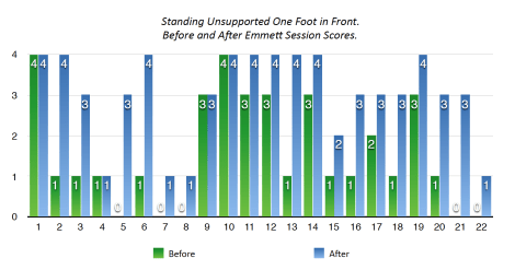 graph - before and after