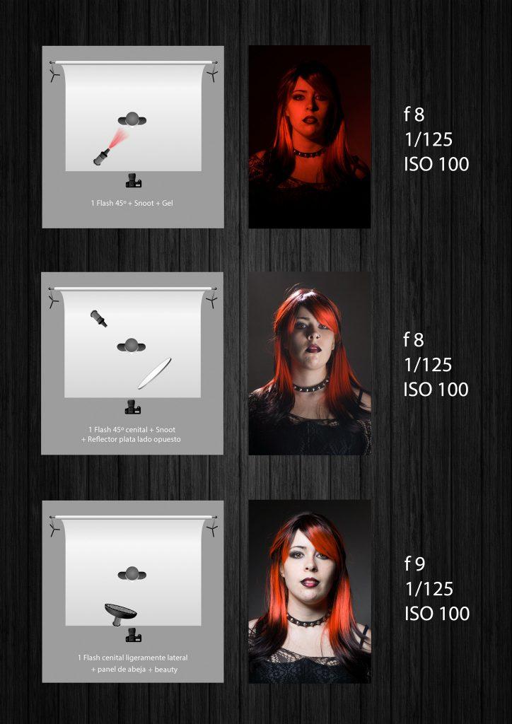esquemas iluminacion lightangel fotografos pedro justicia santa coloma de gramenet barcelona 4 - Esquemas de iluminación -