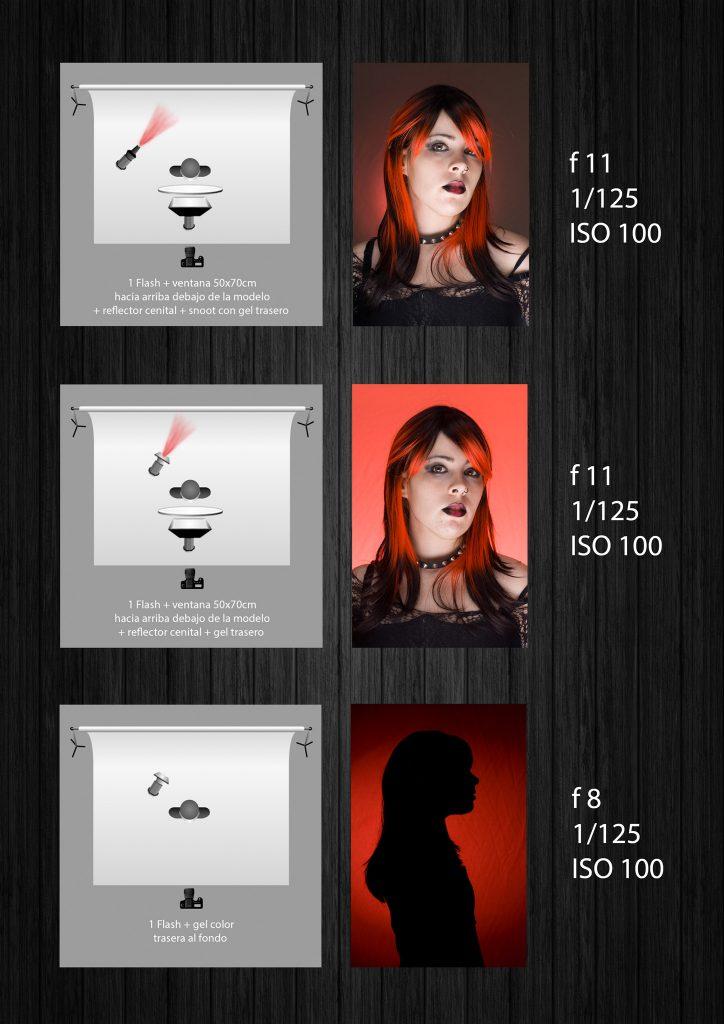 esquemas iluminacion lightangel fotografos pedro justicia santa coloma de gramenet barcelona 9 - Esquemas de iluminación -